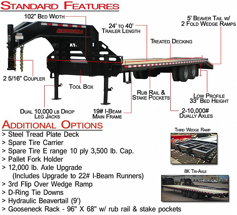 Midsota FBGN Series Trailers from Town and Country Commercial Trailer and Truck Sales, Kent (Seattle), WA