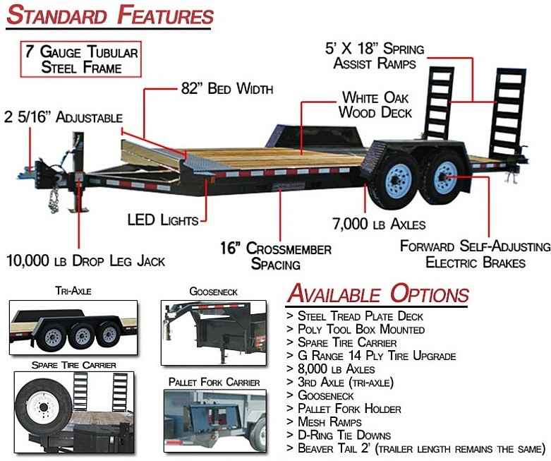 Midsota ST Series Trailers from Town and Country Commercial Trailer and Truck Sales, Kent (Seattle), WA