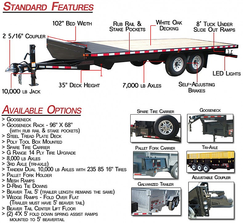 Midsota STO Series Trailers from Town and Country Commercial Trailer and Truck Sales, Kent (Seattle), WA